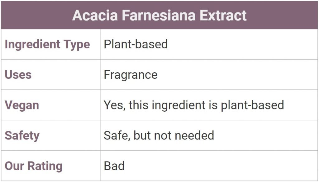 Acacia Farnesiana Extract for Skin - what is it