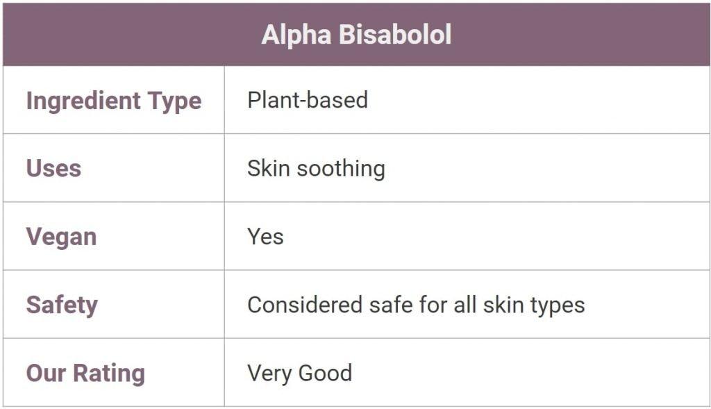 Alpha Bisabolol in skin care