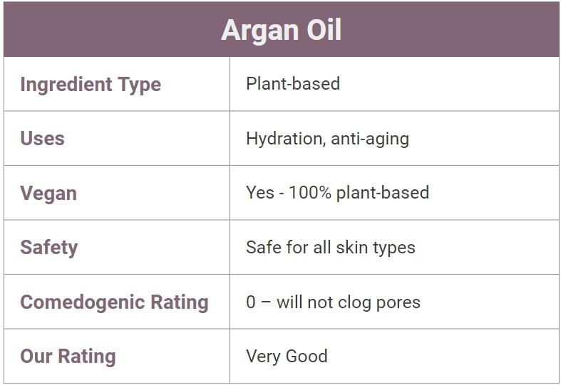 what is argania spinosa kernel oil?