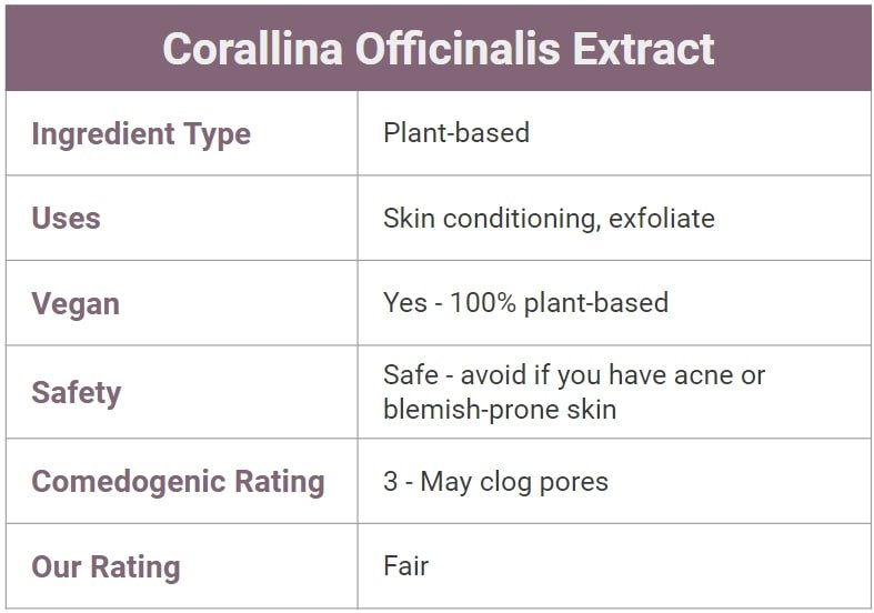 Corallina Officinalis Extract for Skin