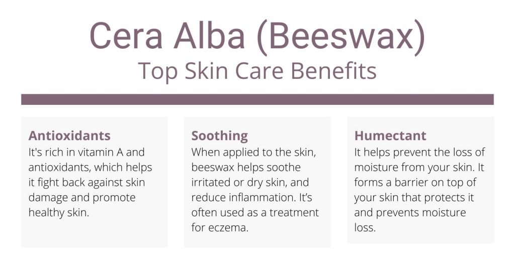 Top benefits of Cera Alba (Beeswax) for skin