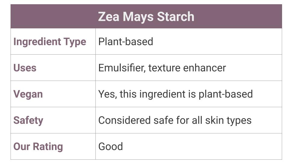 Zea Mays Starch for skin - what is it?