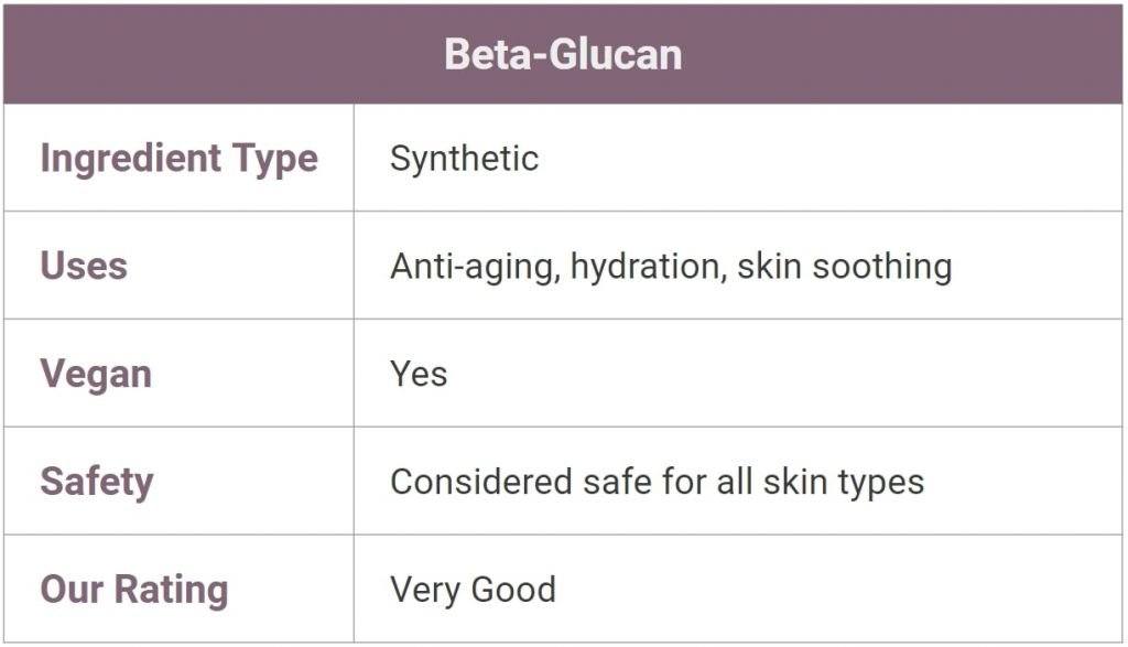 Beta-Glucan in skincare - what is it?