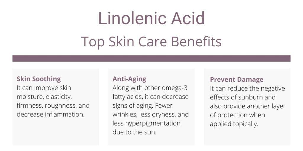 Linolenic Acid Benefits for Skin