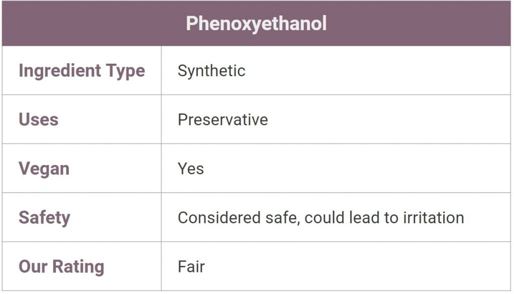 Phenoxyethanol in Skin Care - Is It Safe?