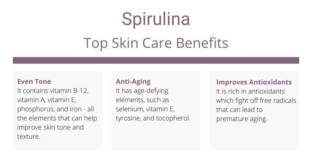 Spirulina skin care benefits