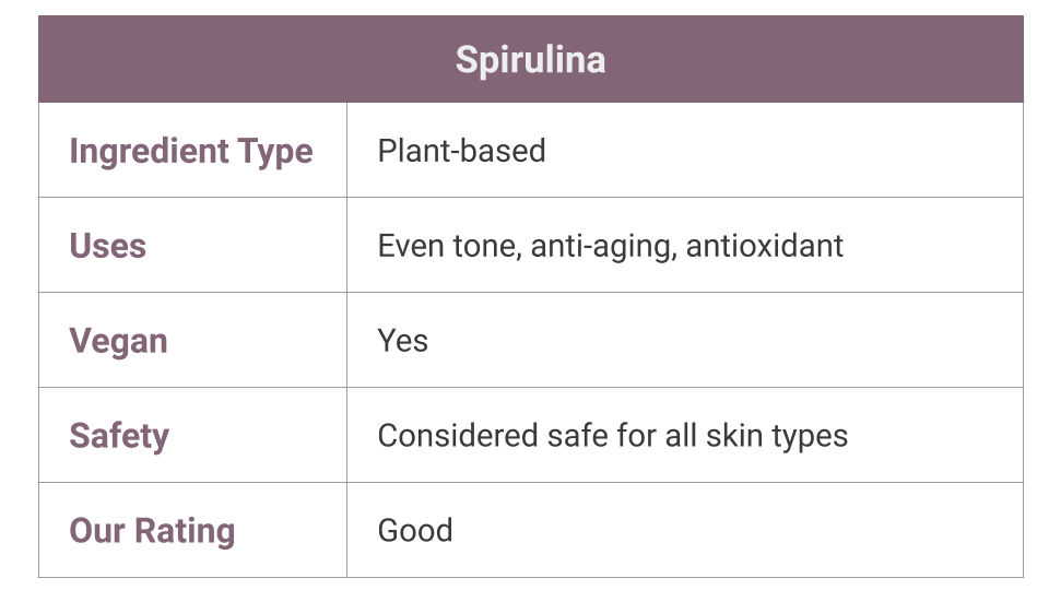 Spirulina in skin care - what is it?