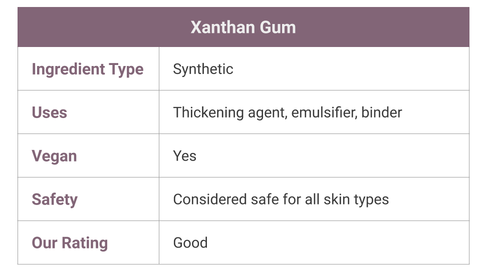 Xanthan Gum for Skin Care