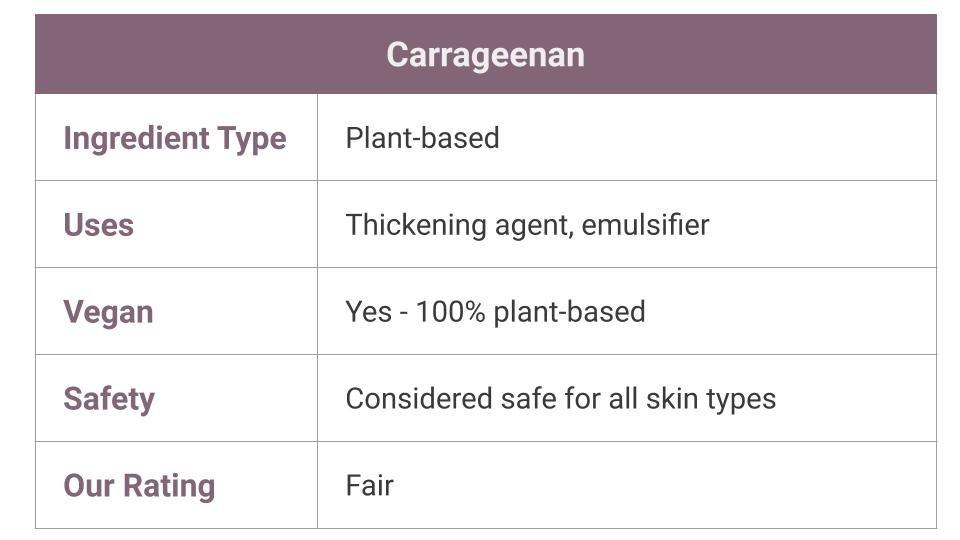 carrageenan in skin care