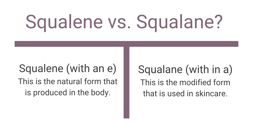 Squalane vs. Squalene - What's the difference?