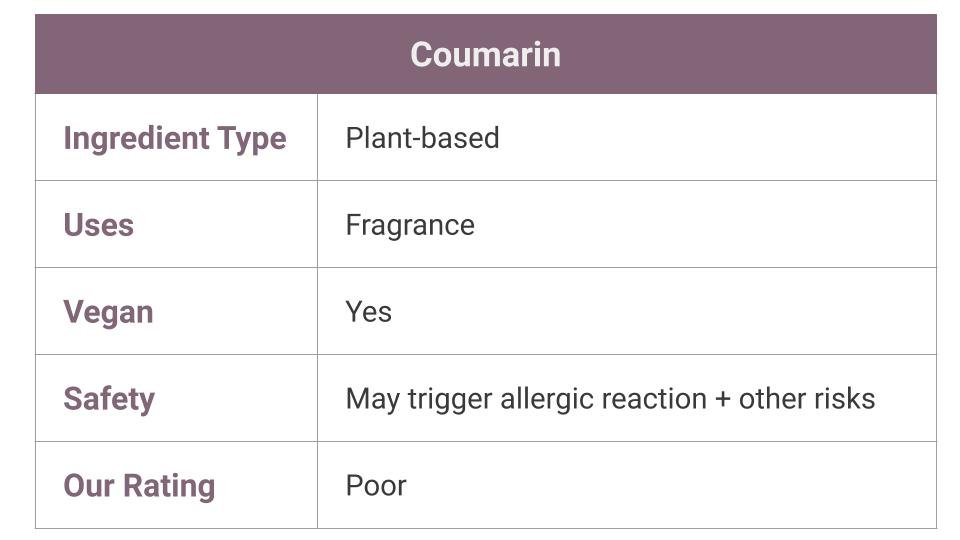 coumarin in cosmetics and skincare