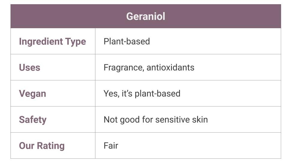 what is geraniol?