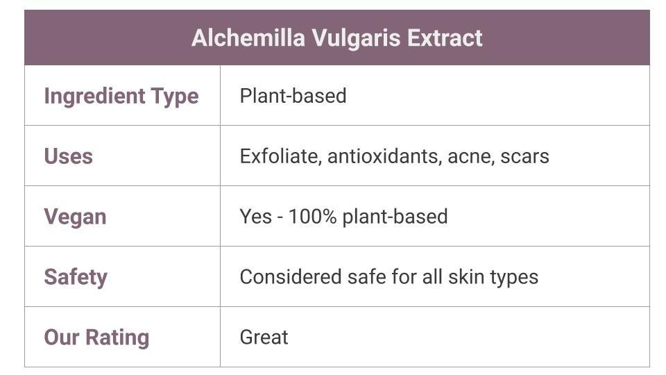 Alchemilla Vulgaris Extract in Skincare