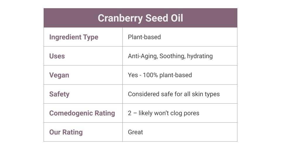 Cranberry Seed Oil for Skin