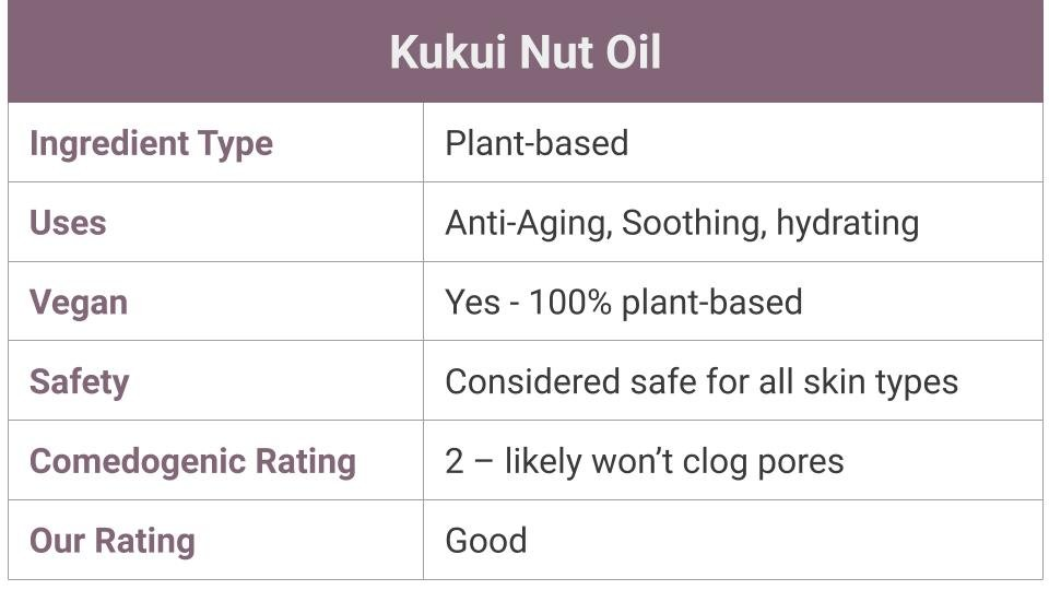 What is Kukui Nut Oil