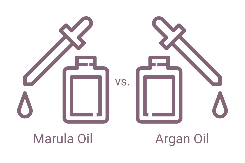 Marula Oil vs. Argan Oil - Which is Better?