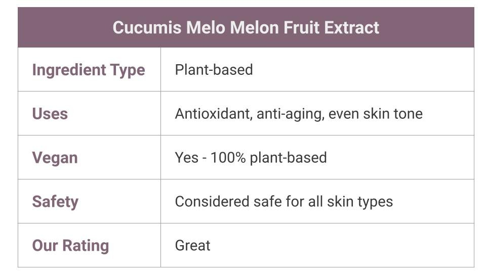 Cucumis Melo Melon Fruit Extract for skin