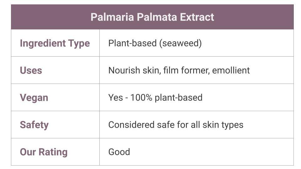 Palmaria Palmata Extract in Skin Care