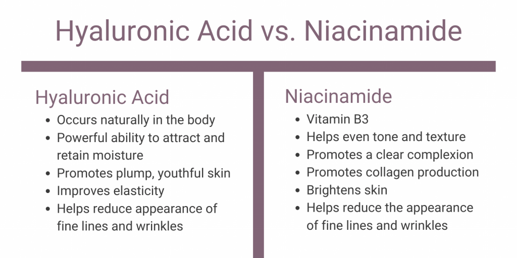 Hyaluronic Acid vs. Niacinamide - comparing the two