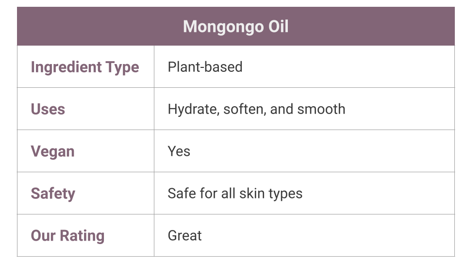 what is mongongo oil?
