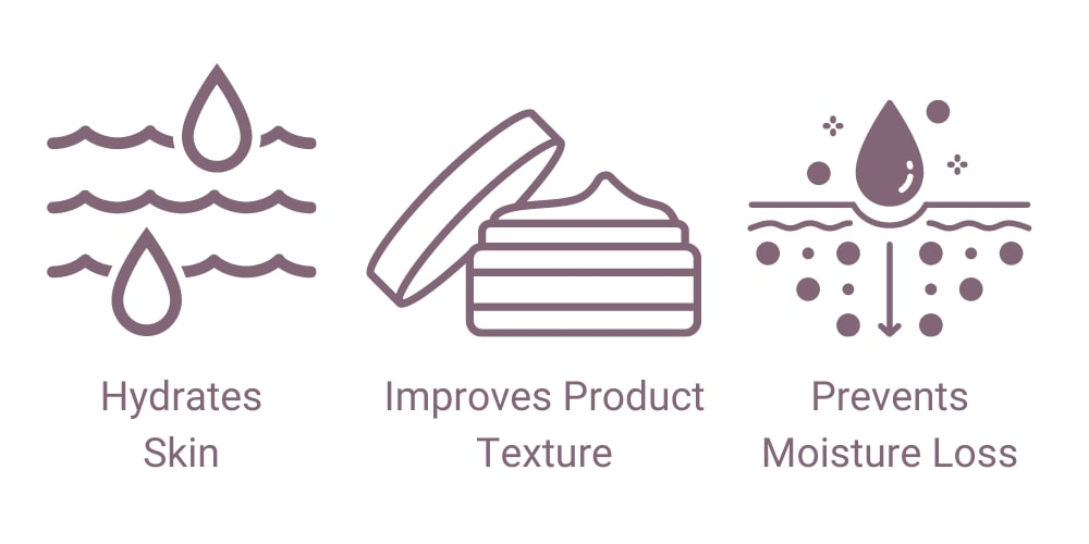 Sorbitan Olivate Skin Benefits