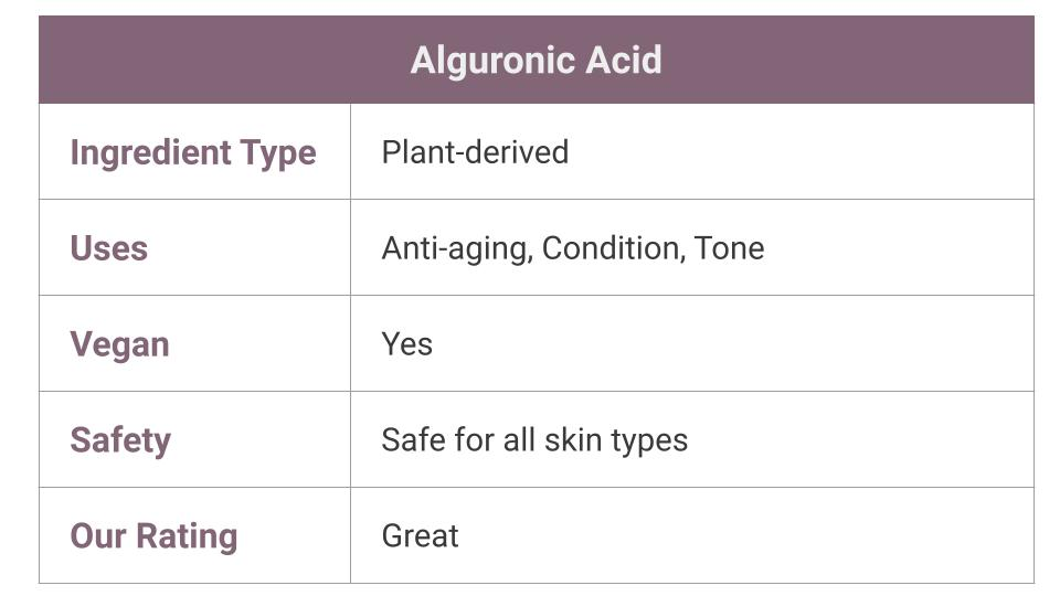 What is Alguronic Acid?