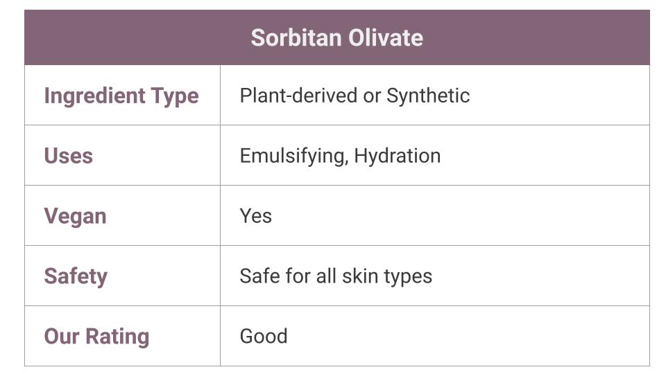 What is Sorbitan Olivate?