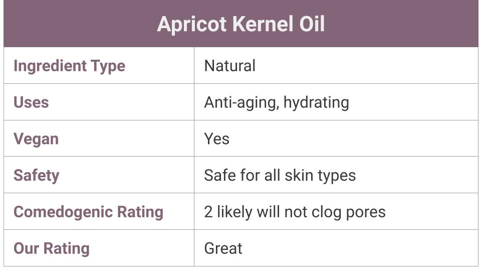 Prunus Armeniaca Kernel Oil