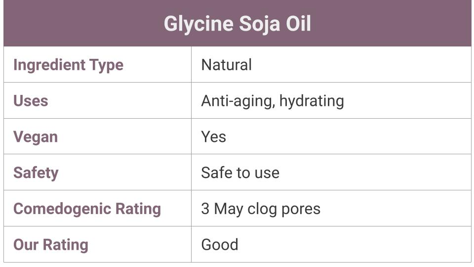 soybean oil in skincare - is it good?