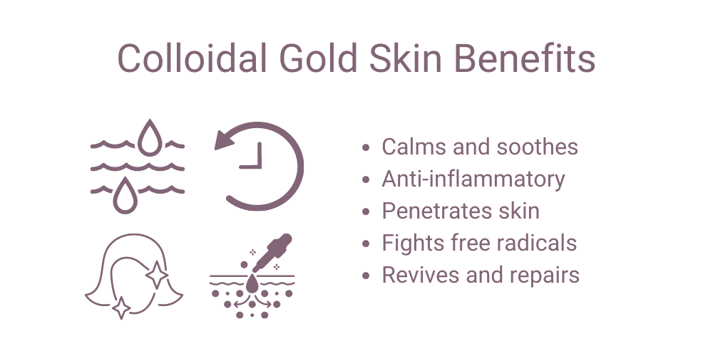 Colloidal Gold Benefits for Skin
