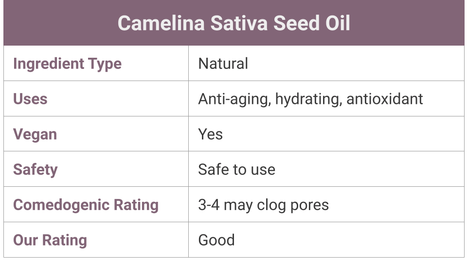 What is Camelina Sativa Seed Oil?