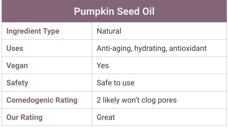 What is pumpkin seed oil?