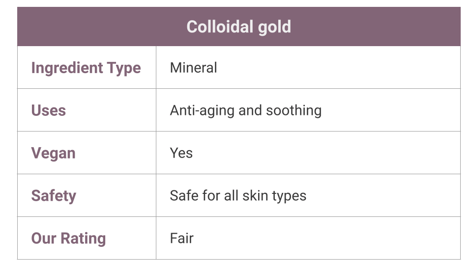 What is colloidal gold?