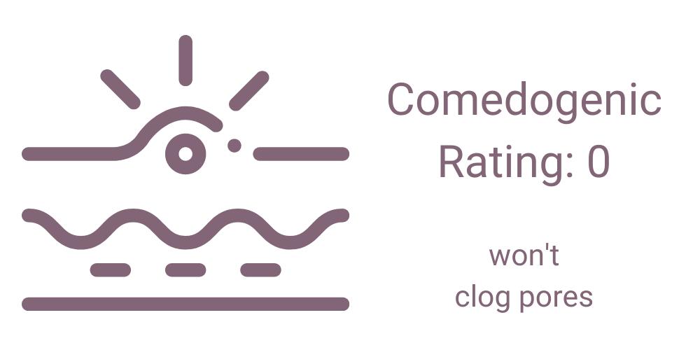 Cyclomethicone comedogenic rating