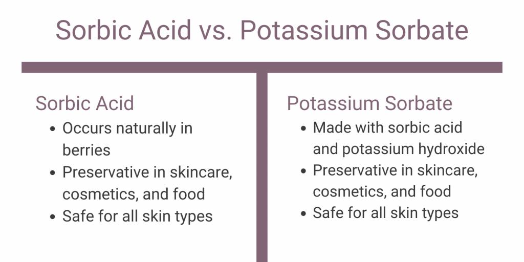 Sorbic Acid vs. Potassium Sorbate