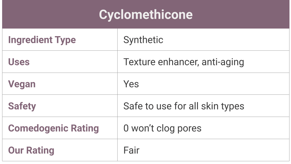 What is Cyclomethicone?