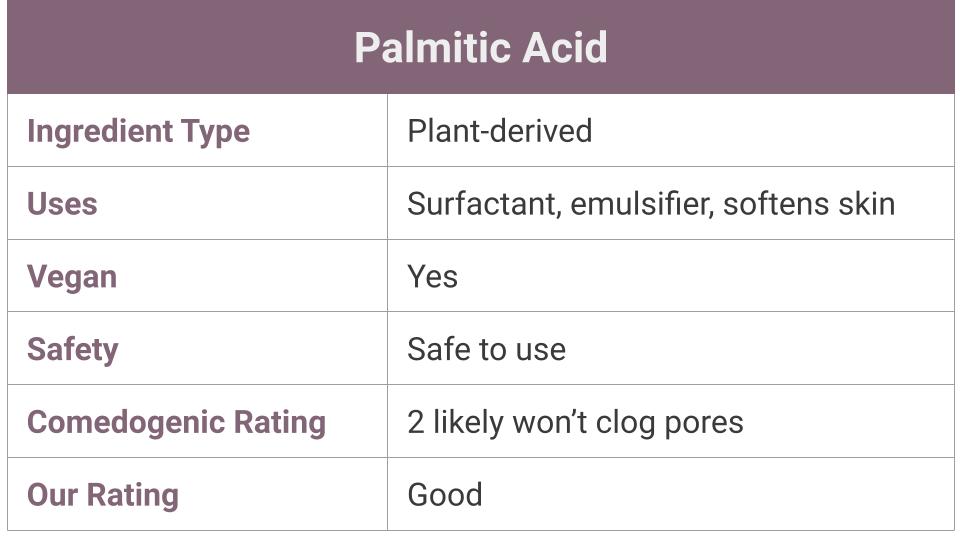 What is Palmitic Acid?